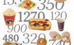 Таблица калорийности продуктов и программа — «Калькулятор калорий»