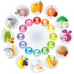 как узнать что витамина B не хватает?