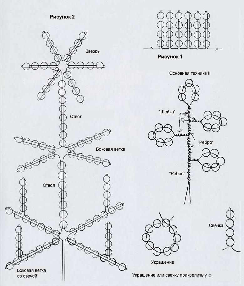 Елка из бисера — схема плетения