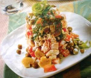 Салат с курицей и шампиньонами. Рецепт