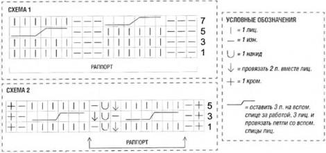 Схемы для вязания берета и шарфа